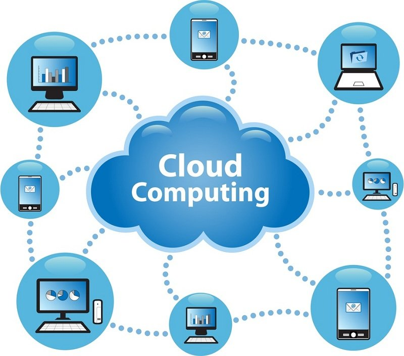 cloud_computing_02