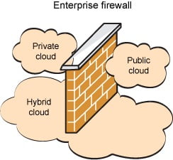 cloud_computing_03