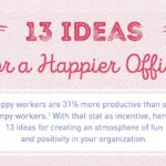20 Ways to Build a Happy & More Productive Workforce – by Wrike project management software